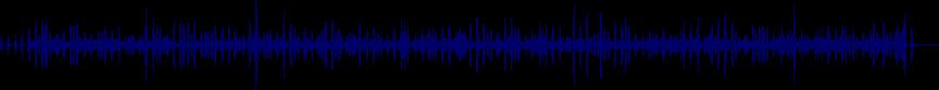 waveform of track #23573