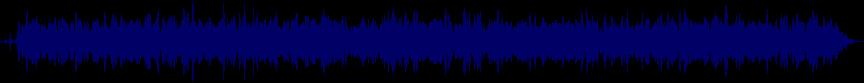 waveform of track #23576