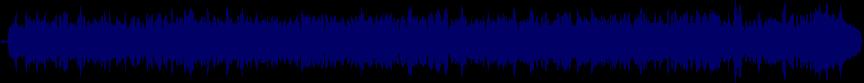 waveform of track #23594