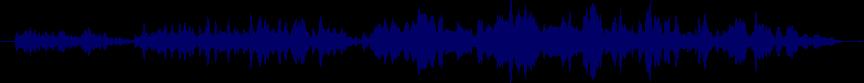 waveform of track #23601