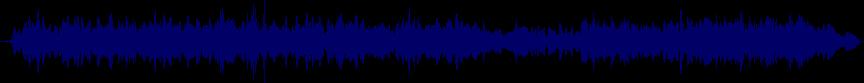 waveform of track #23627