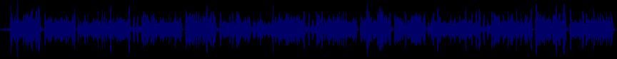 waveform of track #23643