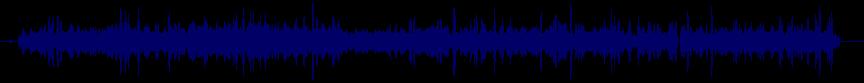 waveform of track #23677