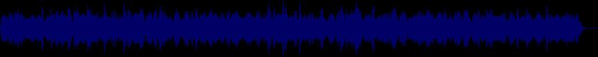 waveform of track #23678
