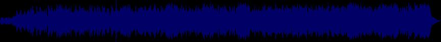 waveform of track #23684