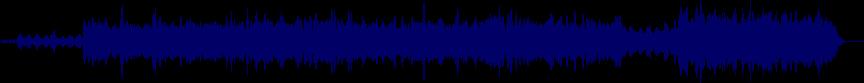 waveform of track #23693