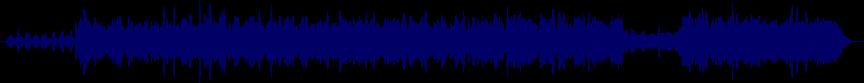 waveform of track #23727