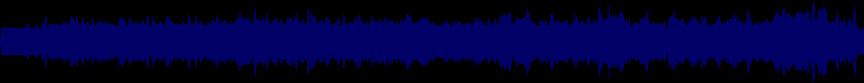 waveform of track #23735