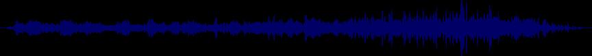 waveform of track #23741