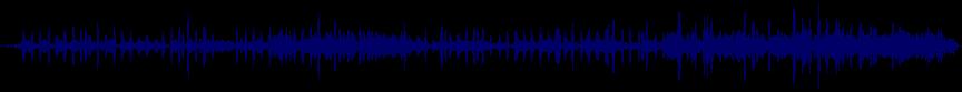 waveform of track #23756