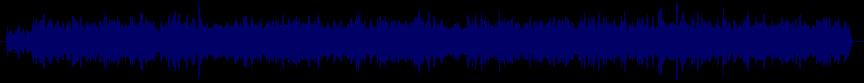 waveform of track #23773