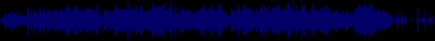 waveform of track #23775