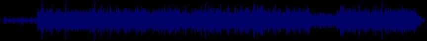 waveform of track #23782