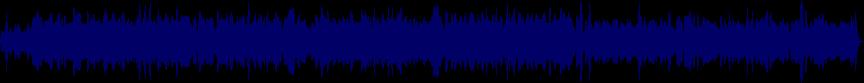 waveform of track #23783