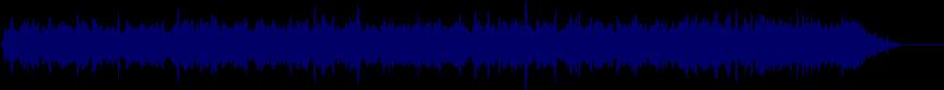 waveform of track #23787