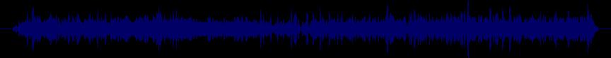 waveform of track #23789