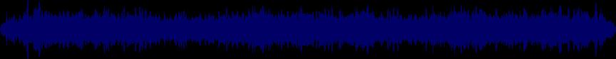 waveform of track #23791
