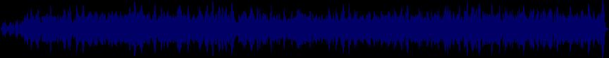 waveform of track #23792