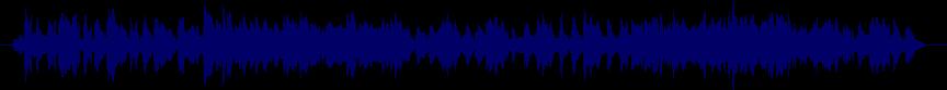 waveform of track #23803