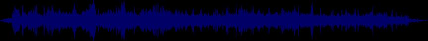 waveform of track #23804