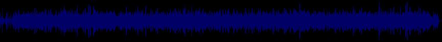 waveform of track #23808