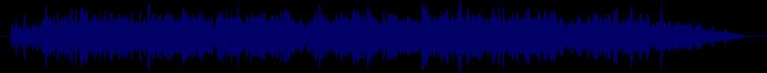 waveform of track #23812