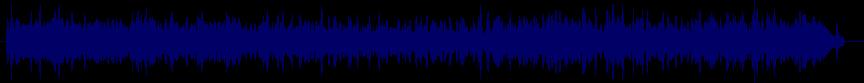 waveform of track #23824