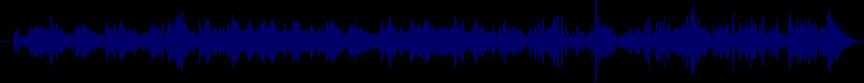 waveform of track #23836