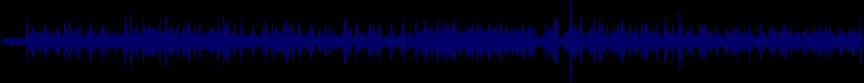 waveform of track #23839