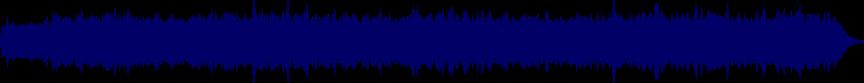 waveform of track #23849