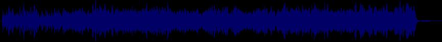 waveform of track #23851