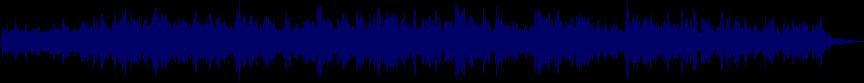 waveform of track #23860
