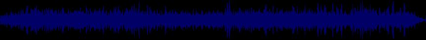 waveform of track #23873
