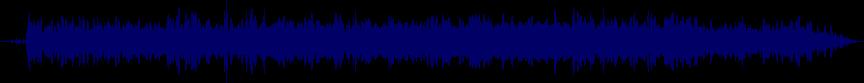 waveform of track #23875