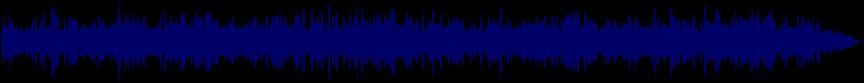 waveform of track #23899