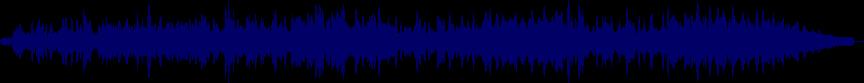 waveform of track #23903