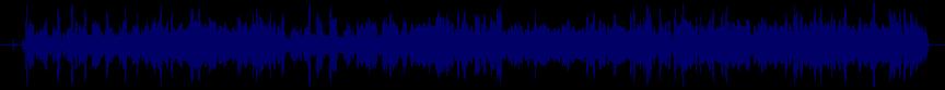 waveform of track #23908