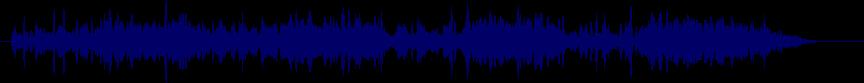 waveform of track #23909