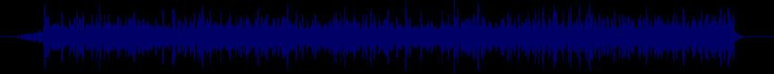 waveform of track #23914