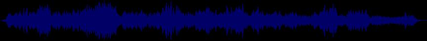 waveform of track #23923