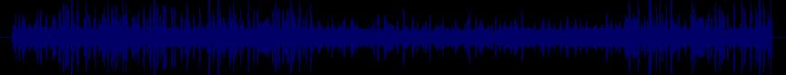 waveform of track #23938
