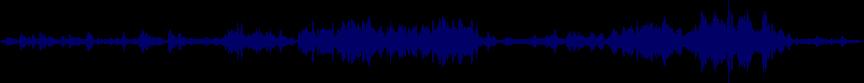 waveform of track #23949