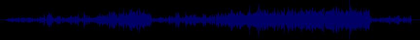 waveform of track #23961