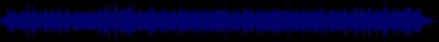 waveform of track #23962