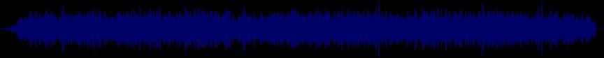 waveform of track #23970