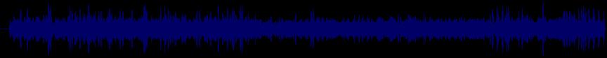 waveform of track #23987