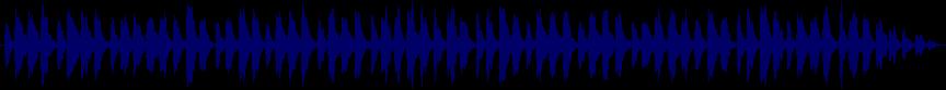 waveform of track #23996