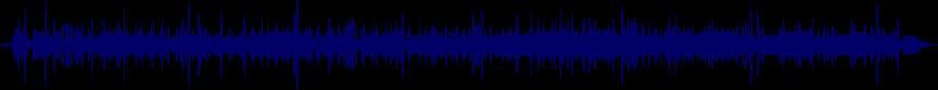 waveform of track #23998