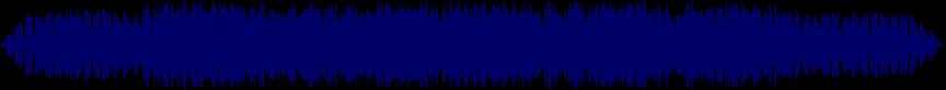 waveform of track #2420