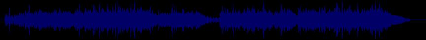 waveform of track #2434